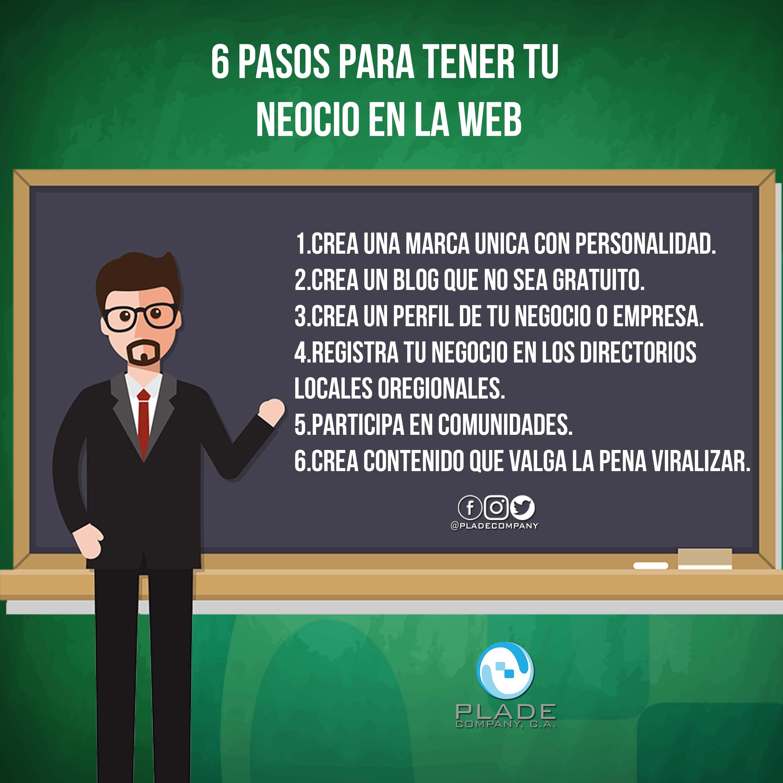 Blog 6-primeros-pasos-para-tener-tu-negocio-presente-en-la-web